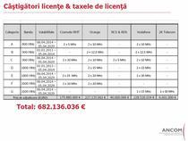 Cat au platit operatorii telecom pentru licentele de telefonie castigate in 2012
