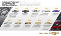 Evolutia papionului Chevrolet 1913-2013