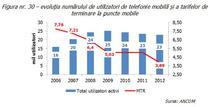 Numarul de utilizatori si scaderea tarifelor de interconectare