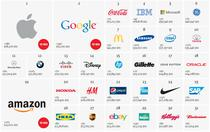 Cele mai valoroase 30 de brand-uri