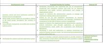 Cadastrul in PO Asistenta Tehnica (extras din Draftul de Acord de parteneriat 2014-2020)