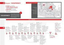 Infografic cu istoria companiei