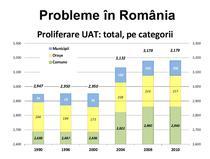 Cresterea numarului de UAT-uri in Romania