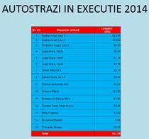 Autostrazi in executie in 2014