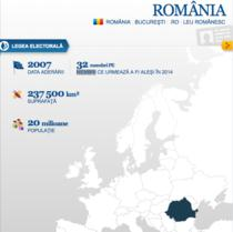 Alegeri europarlamentare 2014