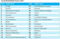 Top 30 furnizori media - raport Zenith