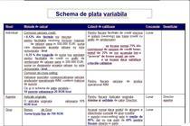 schema plata variabila