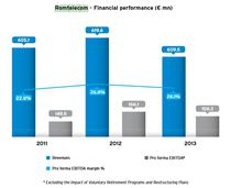 Situatia financiara a Romtelecom in 2013