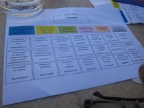 Foto - lista Comisia Europeana (draft)