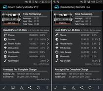Statisticile consumului de baterie pe K Zoom