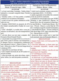 Sibiu - Pitesti versus Ploiesti-Brasov-Sibiu, avantaje si dezavantaje