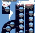 Infografic TTIP