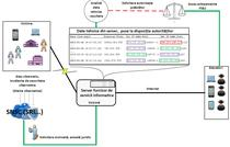 Legea securitatii cibernetice - schema de functionare potrivit SRI