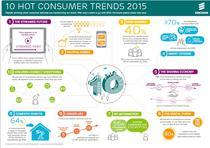 Top 10 tendinte de consum in 2015