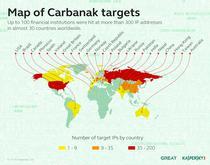 Harta tintelor Carbanak