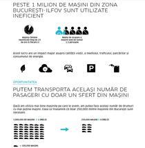 Cum vede Uber situatia din Bucuresti