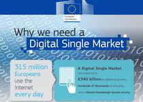 Strategie pentru Piata Unica Digitala