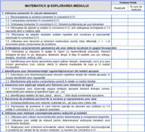Raportul de evaluare la Matematica a elevilor de clasa pregatitoare