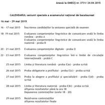 Calendarul sesiunii speciale a Bacalaureatului 2015