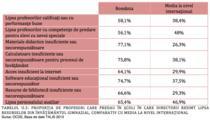 60% dintre profesori predau in scoli in care directorii reclama Lipsa Profesorilor Calificati