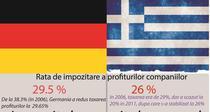 Grec vs german