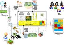 Sistem IT de modernizare a culegerii si evaluarii datelor din Registrul Agricol