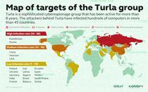 Harta tintelor Turla