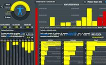 Buget interactiv