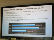Datele CERT-RO pentru 2015