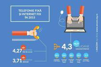 Evolutia internetului si a telefoniei fixe in 2015