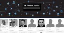 Panama Papers: Lista romanilor cu bani in offshore-uri