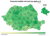 Evaluarea Nationala 2016: Procentul mediilor mai mari sau egale cu 5