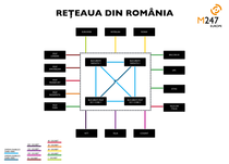 Network-Map_RO_M247