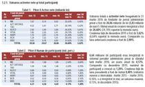 Piata pensiilor private, martie 2016