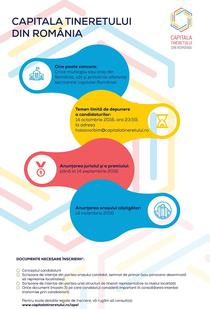 """""""Capitala Tineretului din Romania 2017"""" - Infografic"""