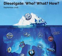 Situatia la un an de la izbucnirea Dieselgate
