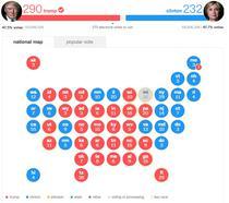 Scorul Trump-Clinton inainte de numararea voturilor in ultimul stat, Michigan