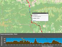 Traseul autostrazii Sibiu - Pitesti in raport cu inaltimea terenului strabatut