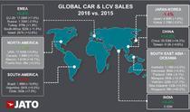 Vanzarile auto in lume anul trecut