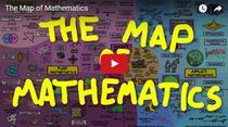 Harta disciplinelor matematice