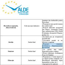 Document intern ALDE cu desfiintarea Departamentelor Parchetului