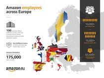 Operatiunile Amazon in Europa