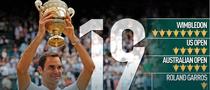 Roger Federer si titlurile de Grand Slam