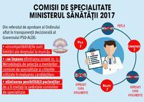 Romania 100: Ministrul Sanatatii reintroduce numirile din pix