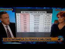 Olguta Vasilescu despre legea pensiilor speciale