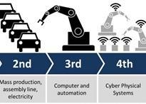 Educatia in perspectiva celei de-a patra revolutii industriale