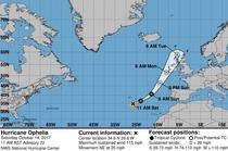 Uraganul Ophelia