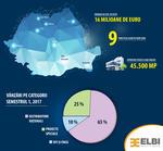 ELBI Infografic