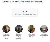 Sondaj: Referendum pentru monarhie?