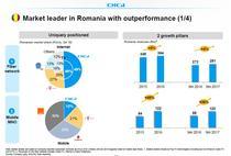 RCS&RDS, cote de piata in Romania